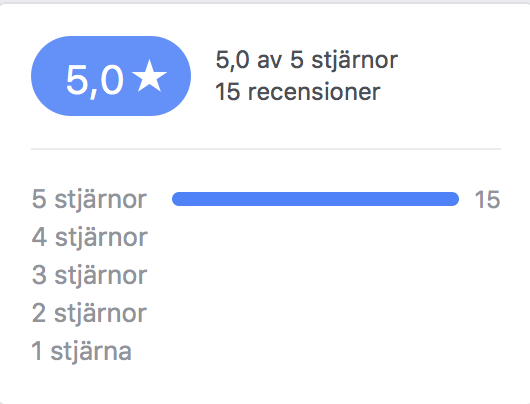 Våra Facebookrecensioner